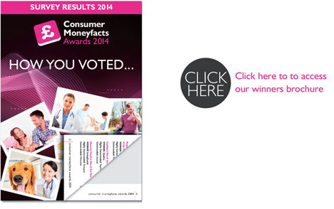 2014 Consumer Awards - how you voted